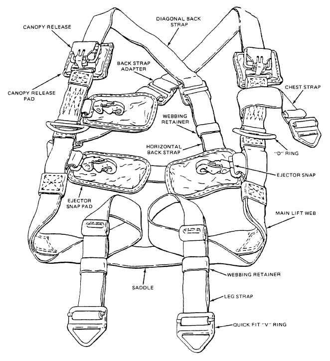 parachute harness parts